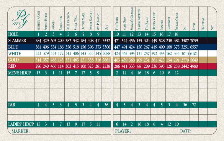 Scorecard front